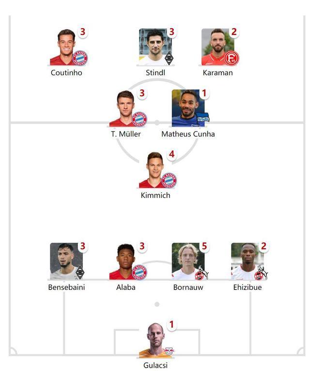 Bundesliga ronda 24 mejor equipo