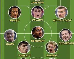 Bundesliga mejor alineación